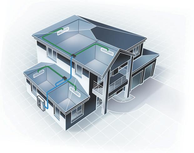 Multi-Split-Home